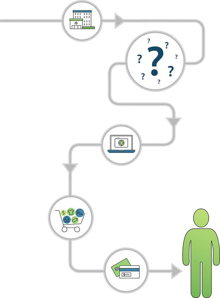 Illustrated HealthVerity Cipher flow chart