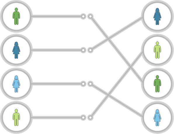Illustrated de-identification diagram